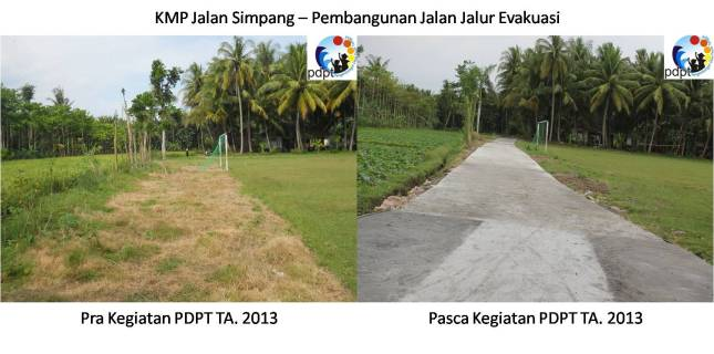 Pra dan Pasca KMP Jalan Simpang