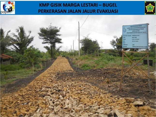 KMP Gisik Marga Lestari