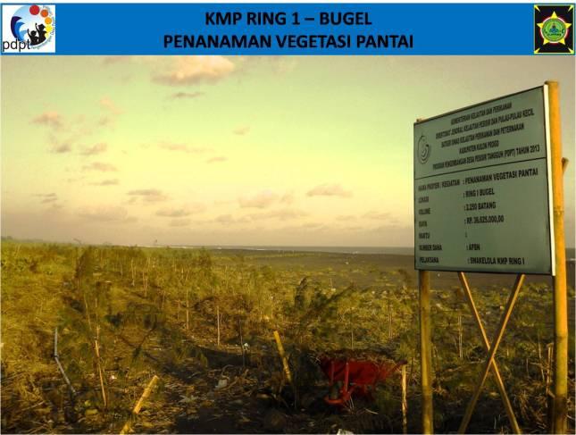 KMP Ring 1